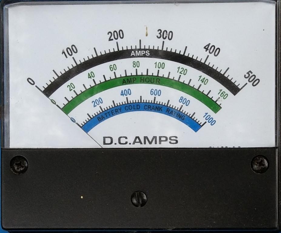 Meters 9