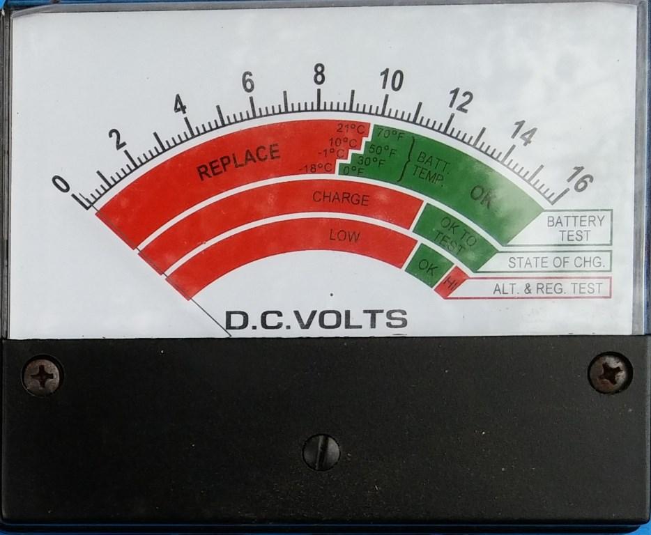 Meters 8
